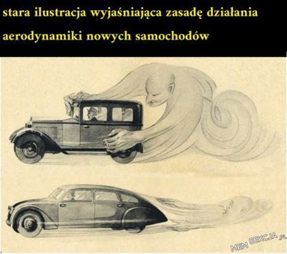 Ilustracja wyjaśniająca zasadę działania aerodynamiki. Ciekawostki. Aerodynamika. Samochód