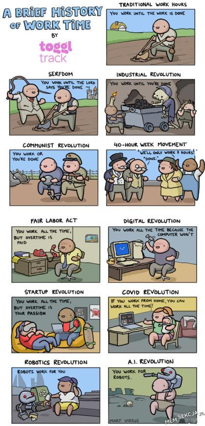 krótka historia czasu pracy