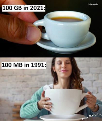 100 GB w 2021 roku vs 100 MB w 1991 roku