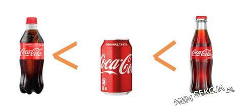 Coca colowa matematyka