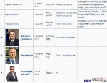 Platforma obywatelska prezydenta rp jako marszałek