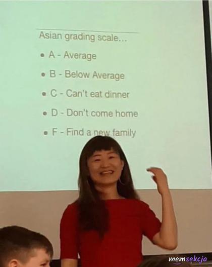 Azjatycka skala ocen