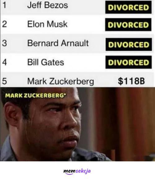 Czy to kolej na rozwód Marka Zuckerberga?. Memy. Rozwód. Miliarder. Jeff  Bezos. Bill  Gates
