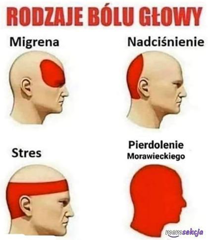 Najgorszy ból głowy