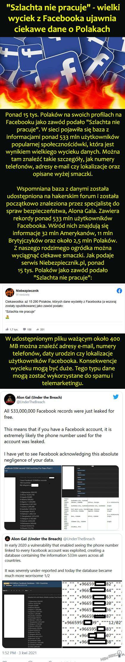Wyciek danych z Facebooka