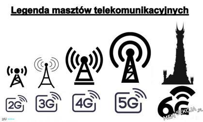 jak ewoluują maszty telekomunikacyjne