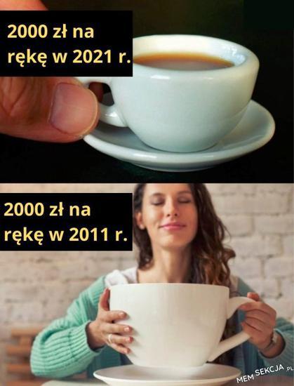 2000 zł na rękę 2011 vs 2021