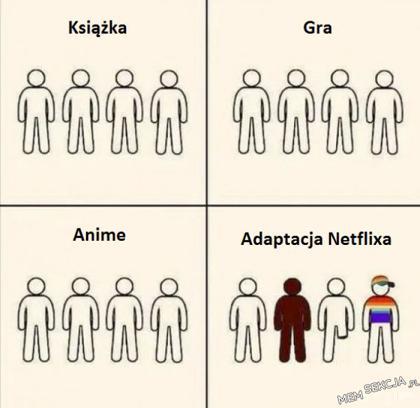 Typowa adaptacja Netfliksa