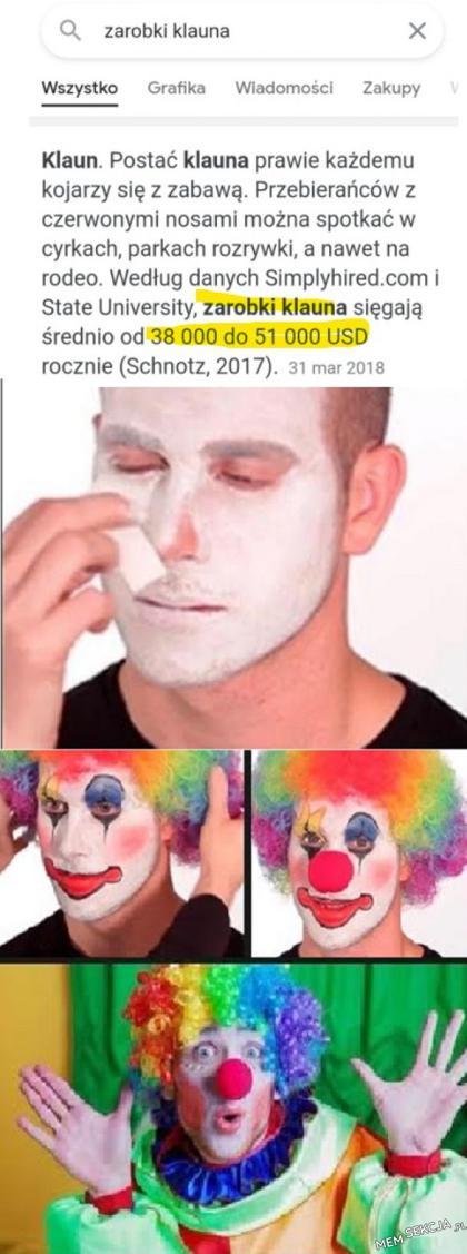 Zarobki klauna