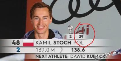 Kamil Stoch, nasz mistrz!. Sport
