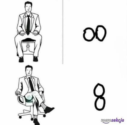 Jak się układają jądra w spodniach