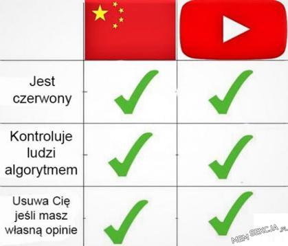 Youtube vs Chińska Republika Ludowa