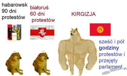 Protestów 209n kirgizja