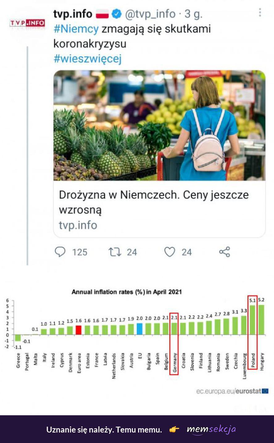 Niemiecka inflacja vs Polska inflacja. Memy. Polska. Niemcy. Tvp. Propaganda