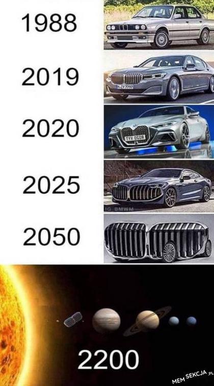 Ewolucja grilla BMW