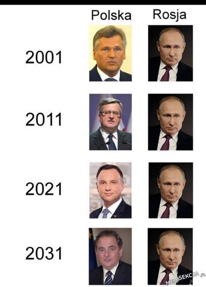 Makłowicz 2030