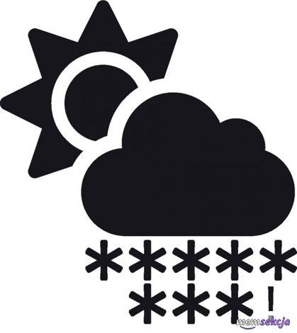 Pogoda na 8 gwiazdek