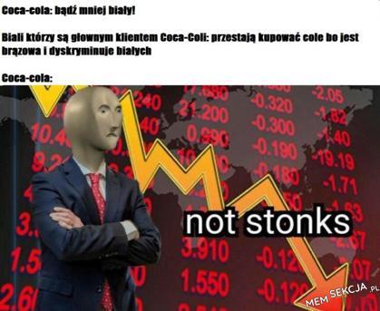 Coca-cola - NOT STONKS